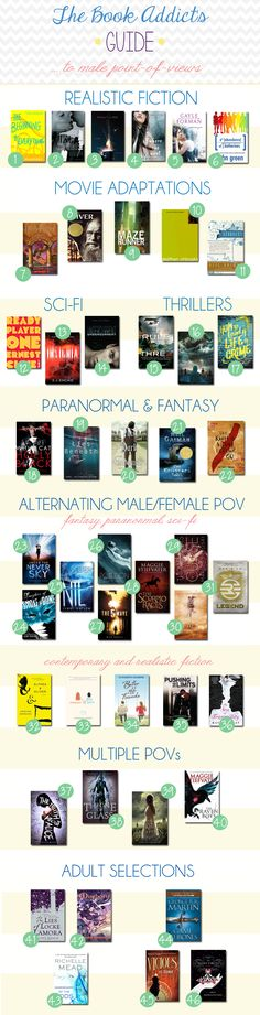 Young Adult recommendations for books from a male POV! (from The Book Addict's Guide)  See the full post with detailed list of books featured here: http://www.bookaddictsguide.com/2014/09/24/book-addicts-guide-male-povs/ #books #infographic #yalit