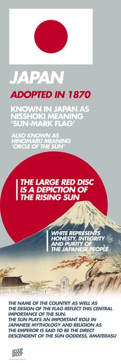 #Fact about Flag Of #Japan.