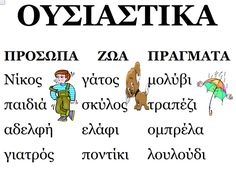 Picture English Words, Occupational Therapy, First Grade, Kids Learning, Grammar, Language, Teacher, Education, School