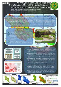 Vietnam National University of Agriculture: Using new technologies to predict hydrological processes and soil erosion in Vietnam Land Use, Water Management, Water Resources, Research Projects, Open Source, New Technology, Climate Change, Agriculture, Vietnam