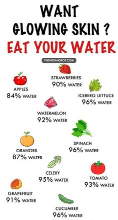 WANT GLOWING SKIN? EAT YOUR WATER. Did you know that sticking to vegetables can be the best skin care you can get.