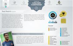 Análise dos times, dos astros e os elencos da Liga dos Campeões