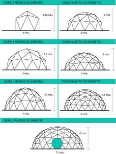 geodesic domeoptions for greenhouse Dome Structure, Geodesic Dome Homes, Dome Greenhouse, Plafond Design, Dome Tent, Dome House, Earthship, Architecture Design, House Plans