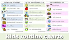 {BACK TO SCHOOL} My biggest sanity saver is our morning, afternoon and evening routine charts – The Organised Housewife After School Routine, School Routines, Kids School Organization, Kids Routine Chart, Family Command Center, Kids Schedule, Evening Routine, Behaviour Chart, Charts For Kids
