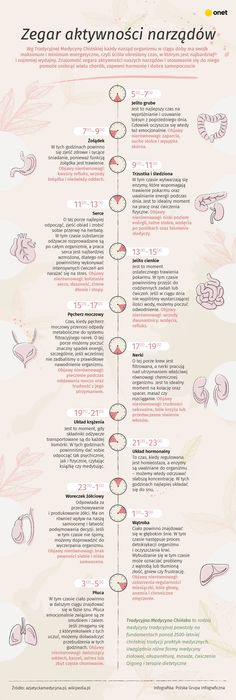 Healthy Life, Healthy Living, Good Habits, Reflexology, Fun Facts, Herbalism, Psychology, Health Care, Life Hacks