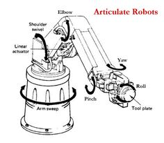 1Pcs New ABB Robot IRC5 Teach Pendant Cable ABB DSQC679