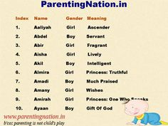 Select Best Name For Your Lovely Baby From The List Of Names Of Muslim Baby Names With Meaning. Brought To You By ParentingNation.in.