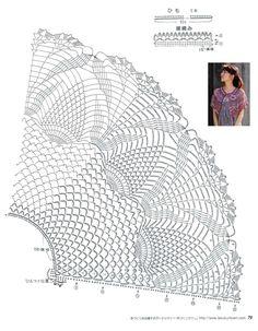 Los tutoriales que todas buscamos cuando nos gusta el crochet, el diseño, lo handmade