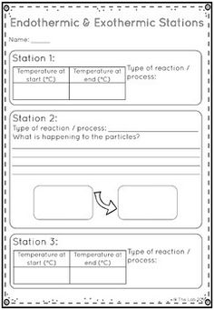 Endothermic Exothermic Reactions Stations by The Lab Exothermic Reaction, Science Anchor Charts, Station 1, Task Cards, Investigations, Worksheets, Teacher, Student, Let It Be
