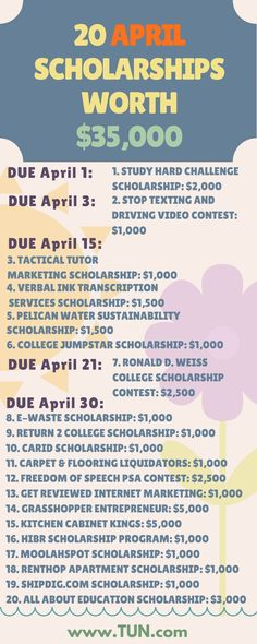 Spring is in the air! Make this April a productive month by applying for these scholarships. Here are 20 scholarships with April deadlines.