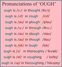 "If you are having trouble understanding the different ""ough's"" in phonetics, this would be helpful. Phonetics English, English Phonics, English Grammar Worksheets, Learn English Grammar, Grammar And Vocabulary, English Idioms, English Language Learning, English Vocabulary, Teaching English"