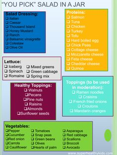 Easy portable healthy #salad in a jar recipe chart. Choose one or more  from each box. Also visit parenting.leehansen.com for great recipe ideas. Healthy Meals For Kids, Healthy Lunches, Healthy Foods, Lunch Snacks, Healthy Salads, Kids Meals, Healthy Recipes, Work Meals, Lunch Box