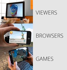 How Augmented Reality Works Evolution Of Video Games, Augmented Reality, It Works