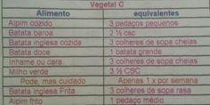 Vegetal C