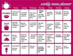 Keto Eating List slimming world sample weekly menu planner Source: website virgin active gym removed activation fee Source: website t. Slimming World Meal Planner, Slimming World Diet Plan, Slimming World Recipes, Sp Days Slimming World, Slimming World Syns List, Slimming Eats, The Plan, How To Plan, Eggs And Soldiers