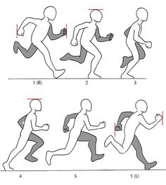 Running Positoin Reference • REFERENCE • POSITION STYLE •