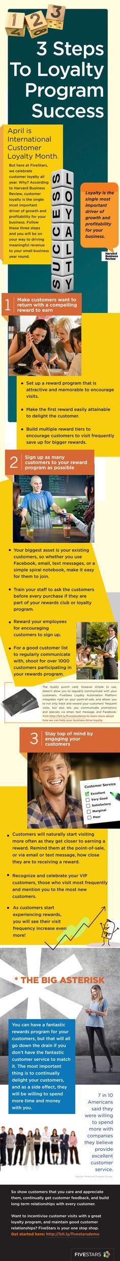 3 Steps To Customer Loyalty Program Success - @FiveStars Blog #infographic