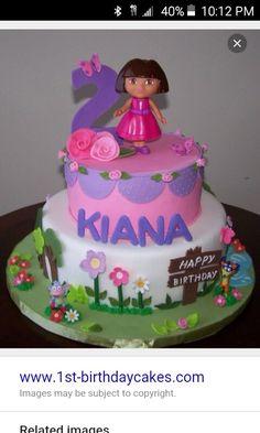 Pin By Anahi Cuenca On Dora Birthday Party Pinterest Birthdays