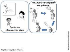 Διαχειριση Θυμου Behavior, Psychology, Kindergarten, Education, Comics, Behance, Psicologia, Kindergartens, Cartoons