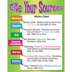 Cite Your Sources Poster {Yes please, 3 to go, for the computer labs and media center lab.}