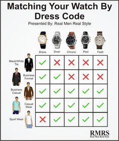 Matching Your Watch By Dress Code Infographic