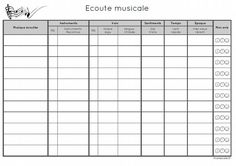 [Musique] Ecoute musicale au cycle 3