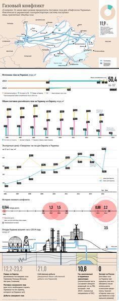 Решение создать оператора газотранспортной системы Украины, в котором до 49% смогут получить инвесторы из США и ЕС
