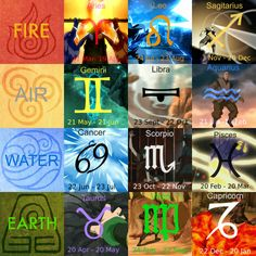 ATLA elements and zodiac. I'm a Cancer, which makes my element water, but I have the personality of an airbender.