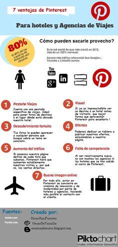 7 ventajas de Pinterest para un hotel y una agencia de viajes #infografia