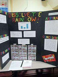Which liquid dissolves the skittle the fastest? - Science Fair