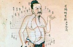 Tsubo, definizione letteraleLo tsubo è un punto vitale. In giapponese punto vitale viene tradotto con due ideogrammi: kyû e sho. Il primo deriva dalla parola perseguimento (tsuikyu) e raffigura,...