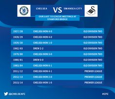 Five hours to go! Here's the final part of our pre-match briefing -  http://che.lc/mqOGrv #CFC pic.13 September 2014 - Chelsea versus Swansea City - one game at a time.  Going to be a cracker!