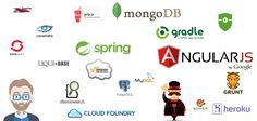 Elasticsearch, Spring Boot and Angular.JS into action for web applications Cloud Foundry, Spring Boots, Web Application, Java, Action, Building, Blog, Group Action, Buildings