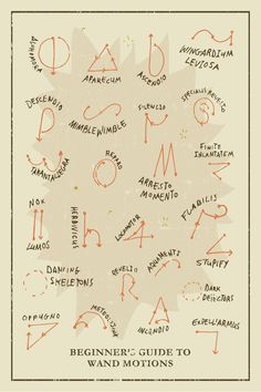 Harry Potter Wand Motions chart in Hogwarts by WellSaidCreations
