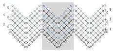 Crochet Ripple, Manta Crochet, Crochet Chart, Crochet Stitches, Crochet Patterns, Crochet Tutorials, Chevron, Crochet Handbags, Doilies