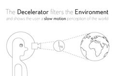 the decelerator - a slow motion perception helmet by lorenz potthast
