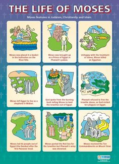 The Life of Moses | Religious Educational School Posters