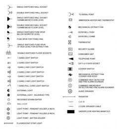 Interior Symbols Of Ireland Electronic Wallpaper Electronic