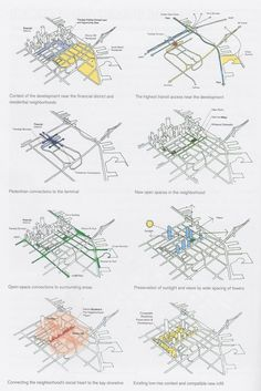Large Site Area Site Map and Analysis paneel schema Site Analysis Architecture, Architecture Mapping, Architecture Concept Diagram, Architecture Graphics, Architecture Drawings, Architecture Portfolio, Architecture Diagrams, Modern Architecture, Urban Design Diagram