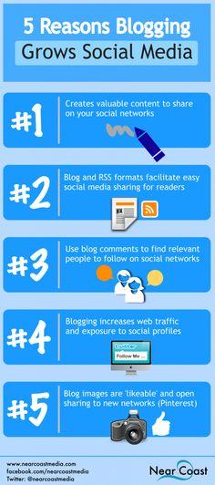 5 razones para tener un blog. #infografia #infographic #SocialMedia