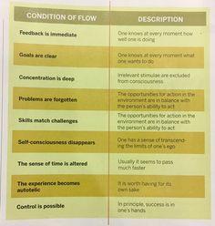 "Elements of ""flow"" | via Spirituality & Health magazine"