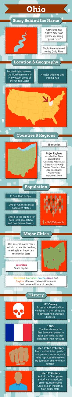 Infographic of Ohio Fast Facts - For our Thinking Day pen pals from the U.K.