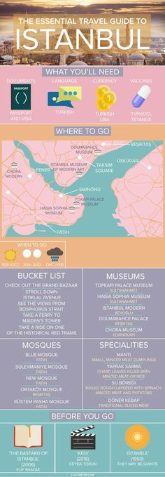 Travel infographic - Your Essential Travel Guide to Istanbul (Infographic) : Travel and Trip infographic Your Essential Travel Guide to Istanbul (Infographic) Infographic Description – Infographic Source – Travel Checklist, Travel Essentials, Travel Guides, Travel Tips, Travel Hacks, Asia Travel, Capadocia, Istanbul Travel, Istanbul City