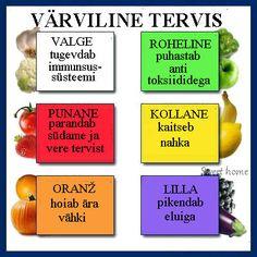 Tervislikud toidud