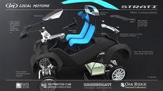 Fabricar un coche con una impresora 3D es posible y tiene nombre: Strati