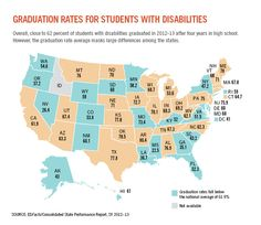disabilities_graduation_rate.jpg
