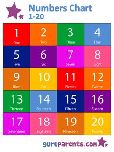 Number Counting Chart 1-20 Pritnable | count 1 20 write ...