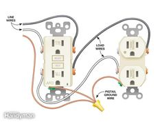 wiring outlets and lights on same circuit google search diy rh pinterest com electrical receptacle wiring canada electrical plug wiring diagram