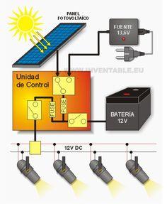 Resultado de imagen para convertidor de corriente de bateria de auto a casa