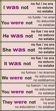 One of the easiest ways to learn Spanish is to find someone else who speaks Spanish. This person can be someone who is a native Spanish speaker or it can be Spanish Grammar, Spanish Phrases, Spanish English, Spanish Words, Spanish Language Learning, English Vocabulary Words, English Phrases, Learn English Words, English Writing